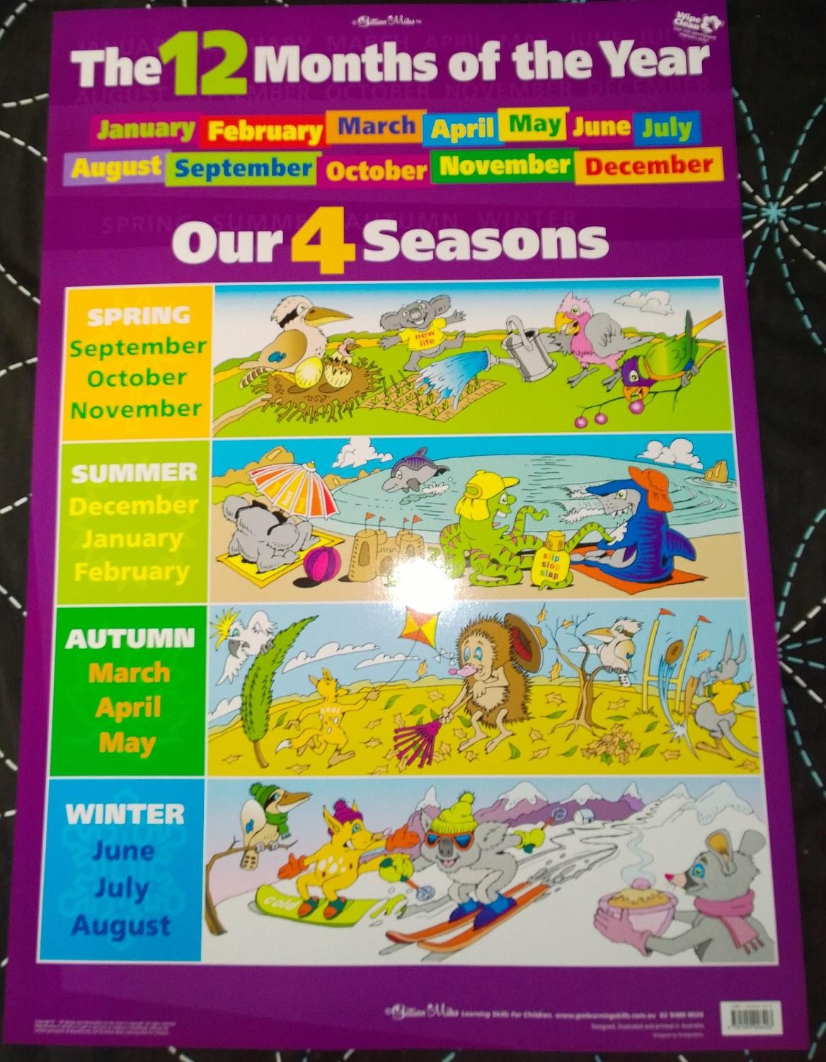Circular Seasons and Months Chart/Calendar -BUNDLE Large ... |Seasons Chart With Months
