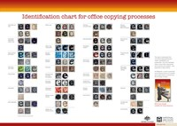 Identification chart for office copying processes