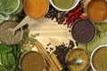 Ayurvedic Cooking Demonstrations with Organic Produce & Herbs - Date Saturday 7th March 10am